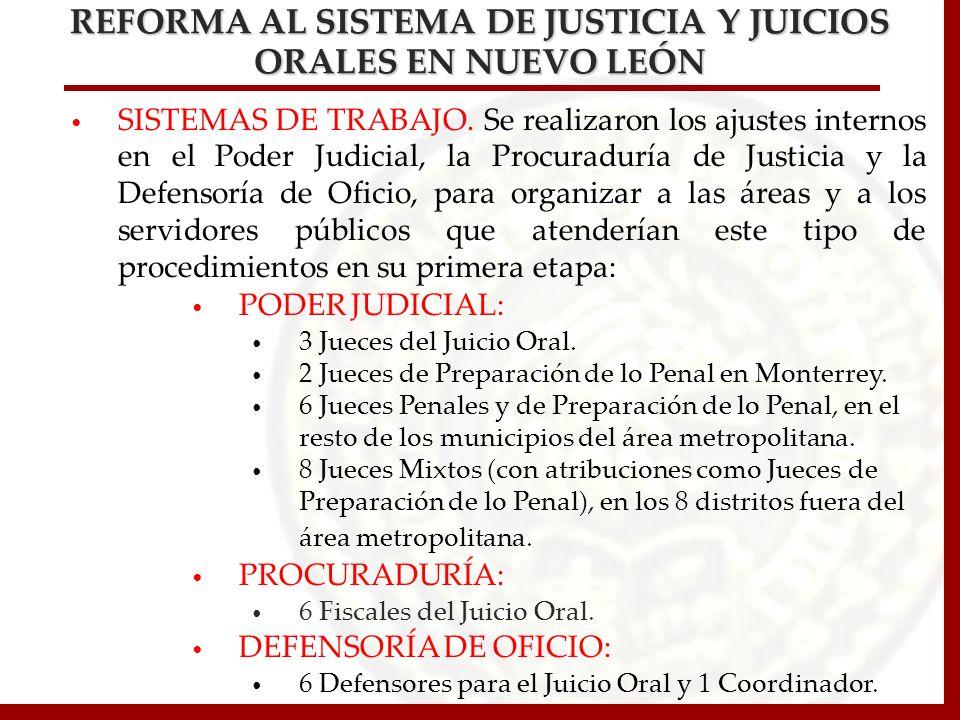 REFORMA AL SISTEMA DE JUSTICIA Y JUICIOS ORALES EN NUEVO LEÓN SISTEMAS DE TRABAJO. Se realizaron los ajustes internos en el Poder Judicial, la Procura
