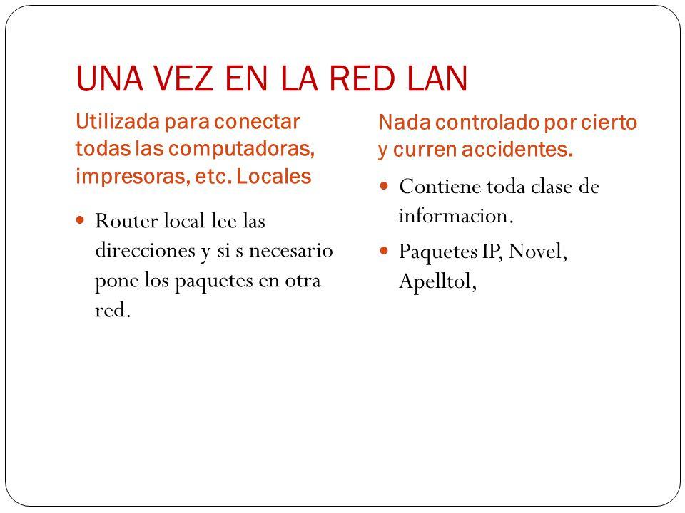 UNA VEZ EN LA RED LAN Utilizada para conectar todas las computadoras, impresoras, etc. Locales Nada controlado por cierto y curren accidentes. Router