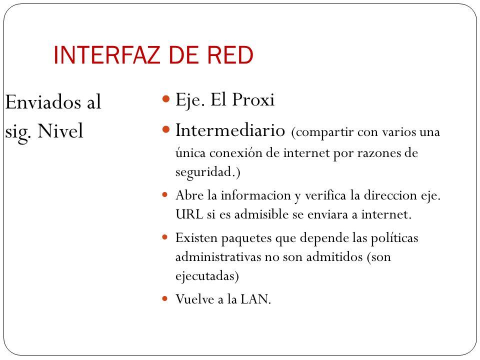 INTERFAZ DE RED Enviados al sig. Nivel Eje. El Proxi Intermediario (compartir con varios una única conexión de internet por razones de seguridad.) Abr
