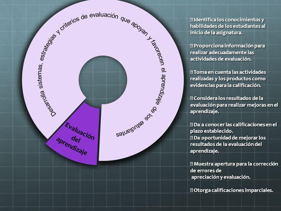 Identifica los conocimientos y habilidades de los estudiantes al inicio de la asignatura. Proporciona información para realizar adecuadamente las acti