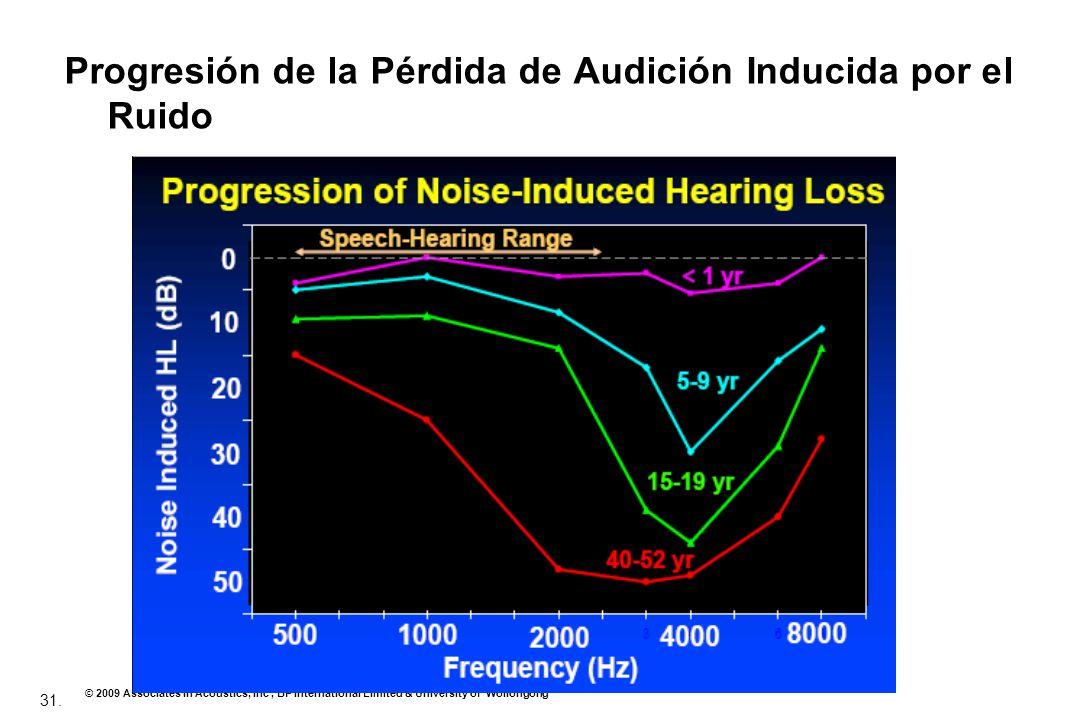 31. © 2009 Associates in Acoustics, Inc, BP International Limited & University of Wollongong Progresión de la Pérdida de Audición Inducida por el Ruid