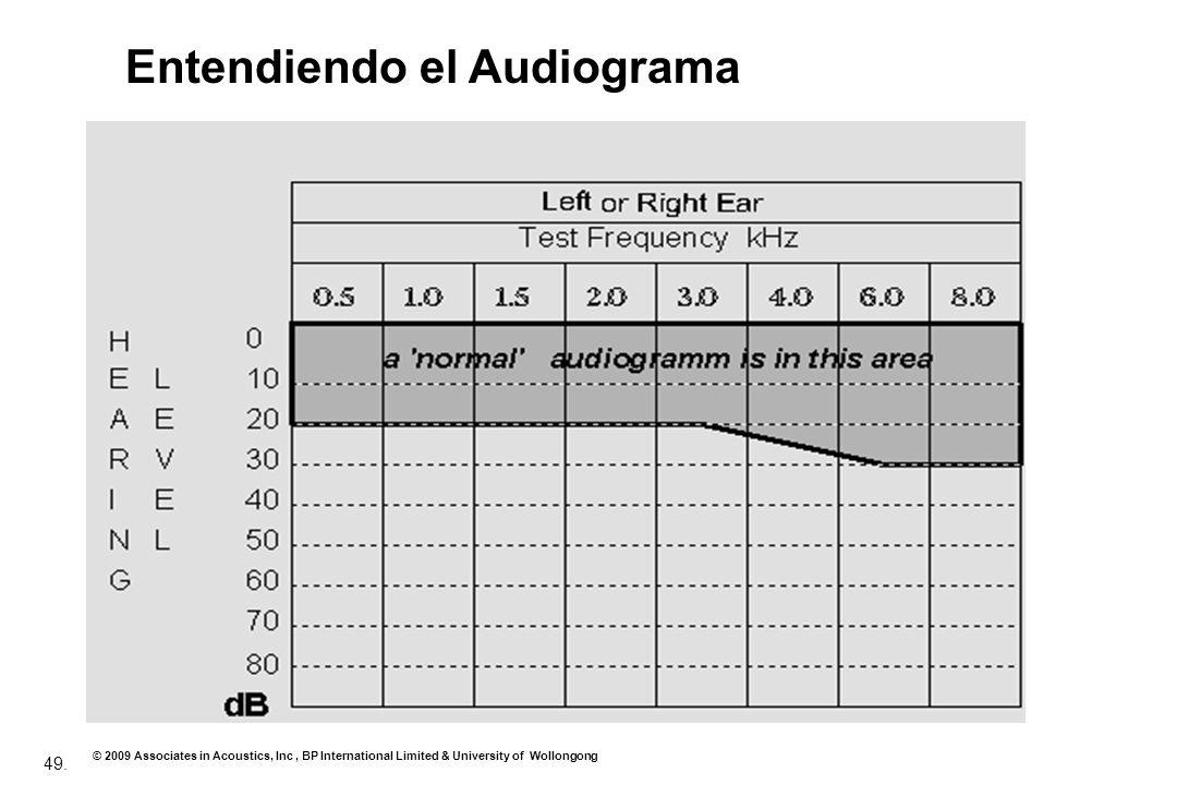 49. © 2009 Associates in Acoustics, Inc, BP International Limited & University of Wollongong Entendiendo el Audiograma