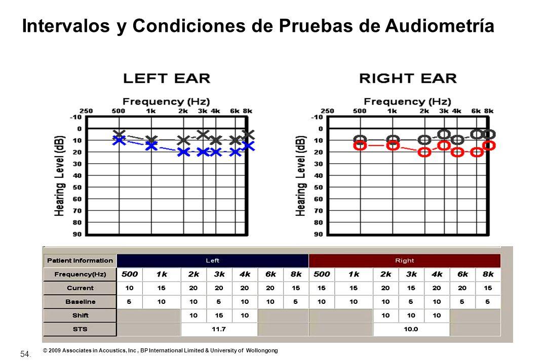 54. © 2009 Associates in Acoustics, Inc, BP International Limited & University of Wollongong Intervalos y Condiciones de Pruebas de Audiometría