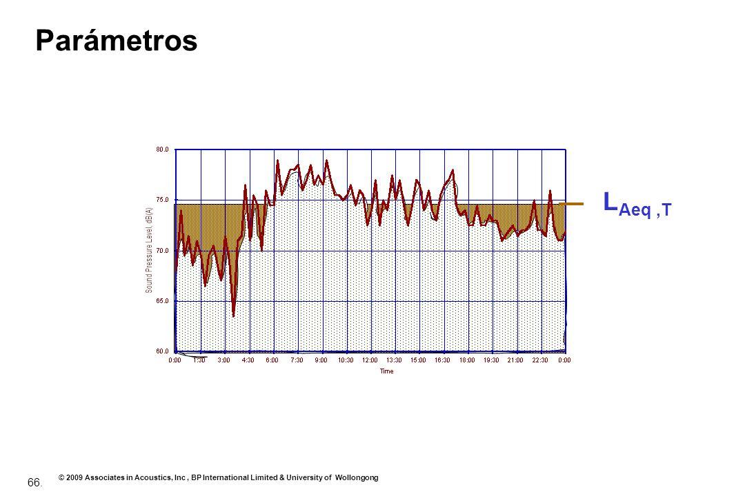 66. © 2009 Associates in Acoustics, Inc, BP International Limited & University of Wollongong Parámetros L Aeq,T