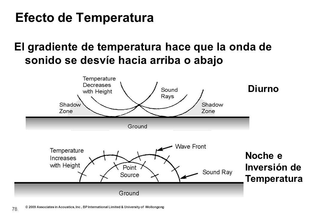78. © 2009 Associates in Acoustics, Inc, BP International Limited & University of Wollongong Efecto de Temperatura El gradiente de temperatura hace qu
