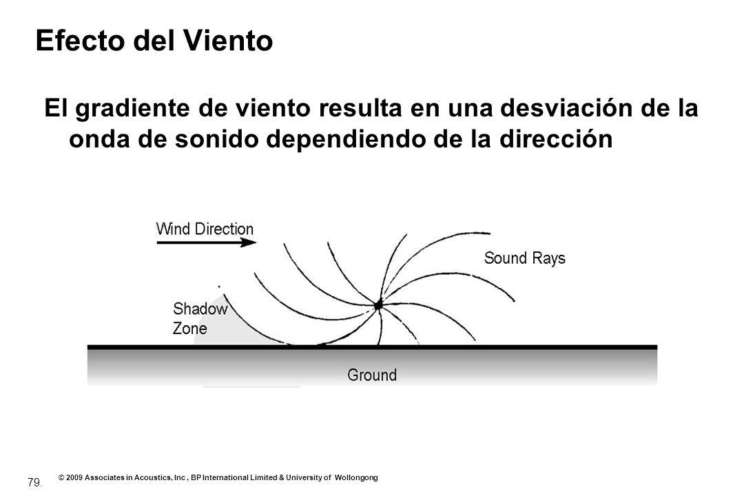 79. © 2009 Associates in Acoustics, Inc, BP International Limited & University of Wollongong Efecto del Viento El gradiente de viento resulta en una d