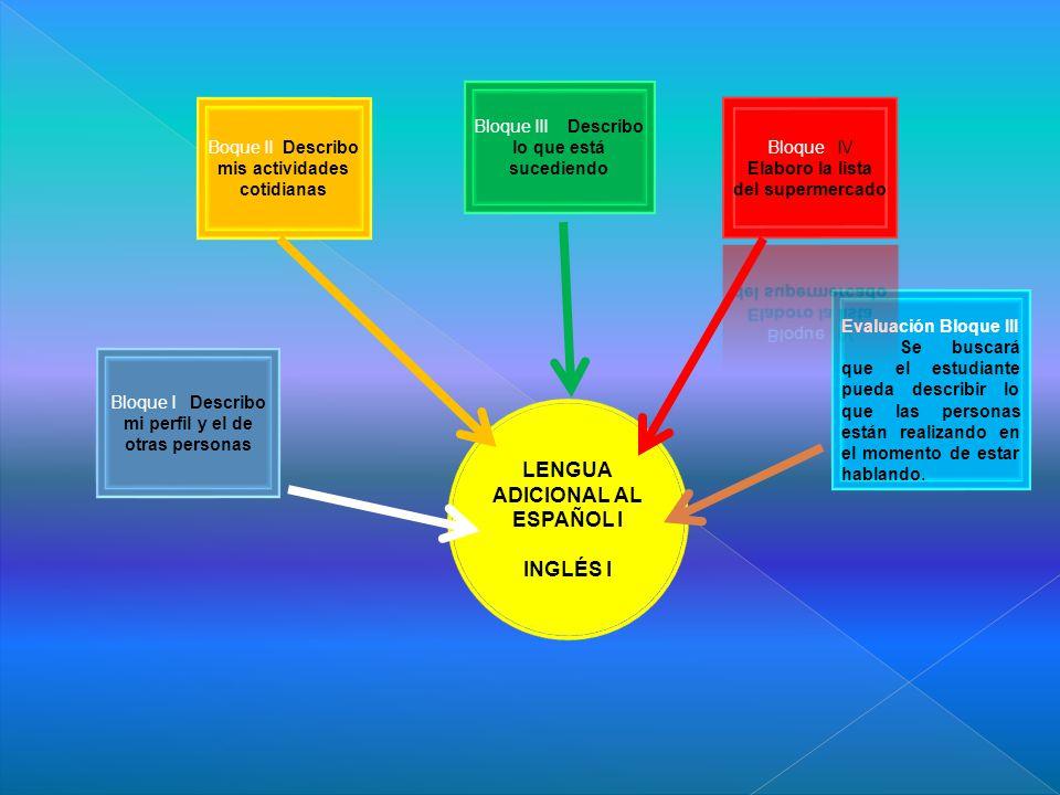 Bloque I Describo mi perfil y el de otras personas Evaluación Bloque III Se buscará que el estudiante pueda describir lo que las personas están realizando en el momento de estar hablando.