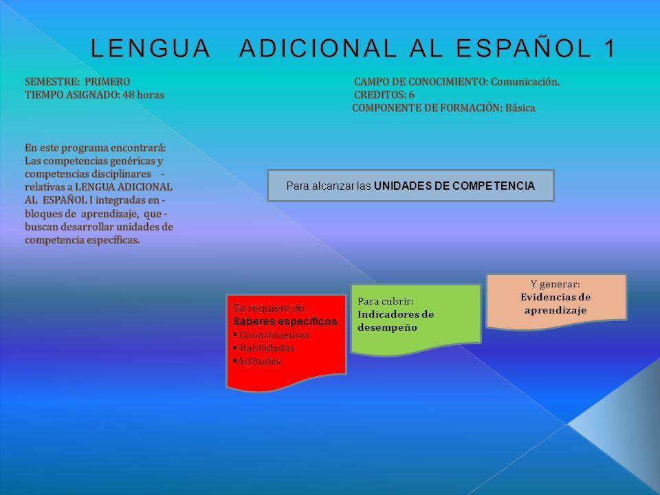 Para alcanzar las UNIDADES DE COMPETENCIA Se requiere de : Saberes específicos Conocimientos Habilidades Actitudes Y generar: Evidencias de aprendizaje Para cubrir: Indicadores de desempeño