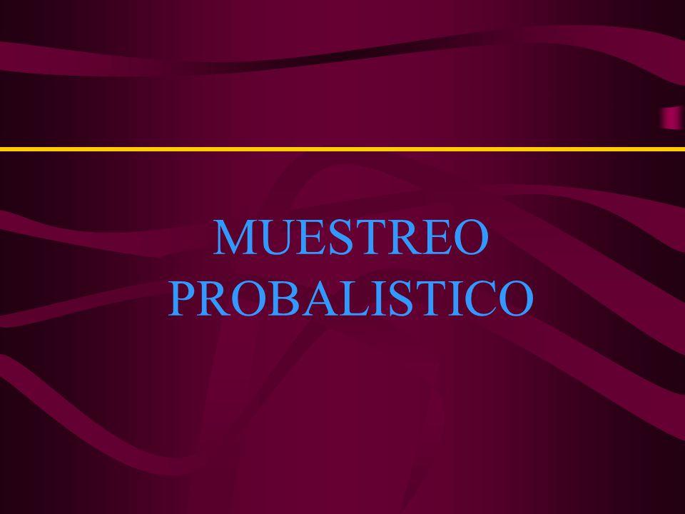 TIPOS DE MUESTREO MUESTREO PROBABILÍSTICO NO PROBABILÍSTICO ALEATORIO SIMPLE SISTEMÁTICO ESTRATIFICADO POR CONGLOMERADO JUICIO O DISCRECIONAL CUOTAS RUTAS ALEATORIAS POLIETAPICO ACASO BOLA DE NIEVE