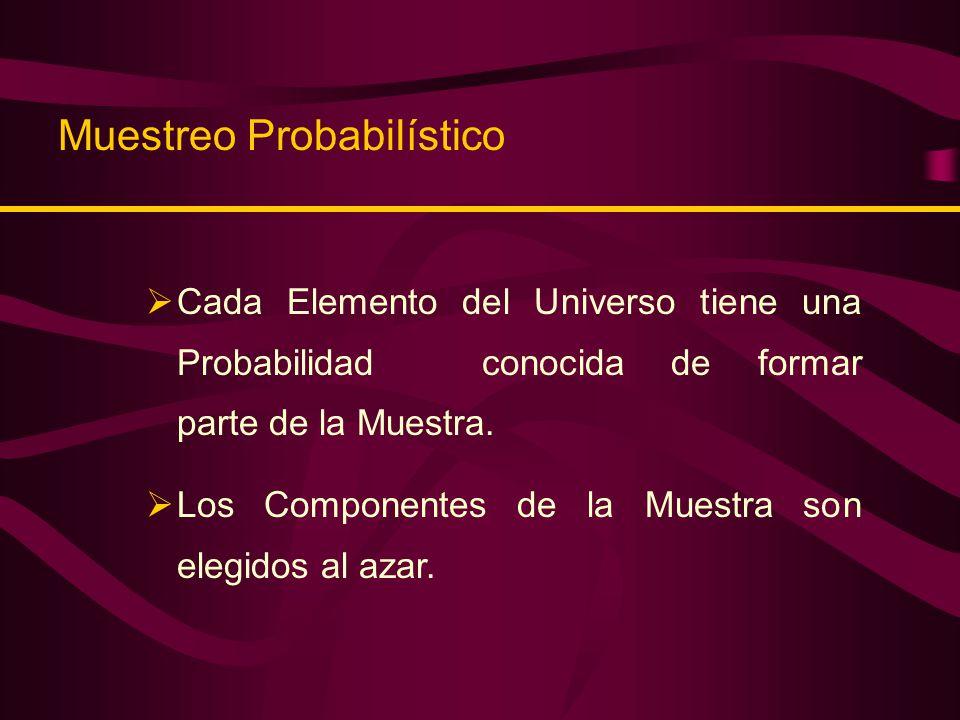 MUESTREO PROBALISTICO