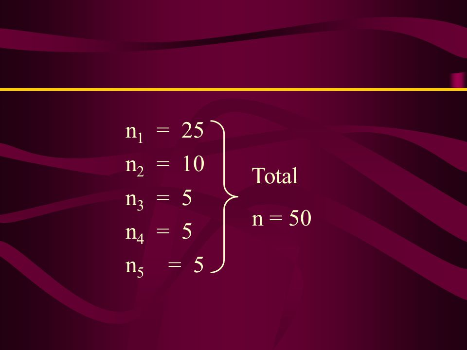 TABLA E1 = 250 E2 = 100 E3 = 50 E4 = 50 E5 = 50 Total 500 n = 50