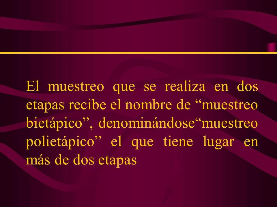 Muestreo Polietápico Realización del Muestreo en dos o más Etapas.