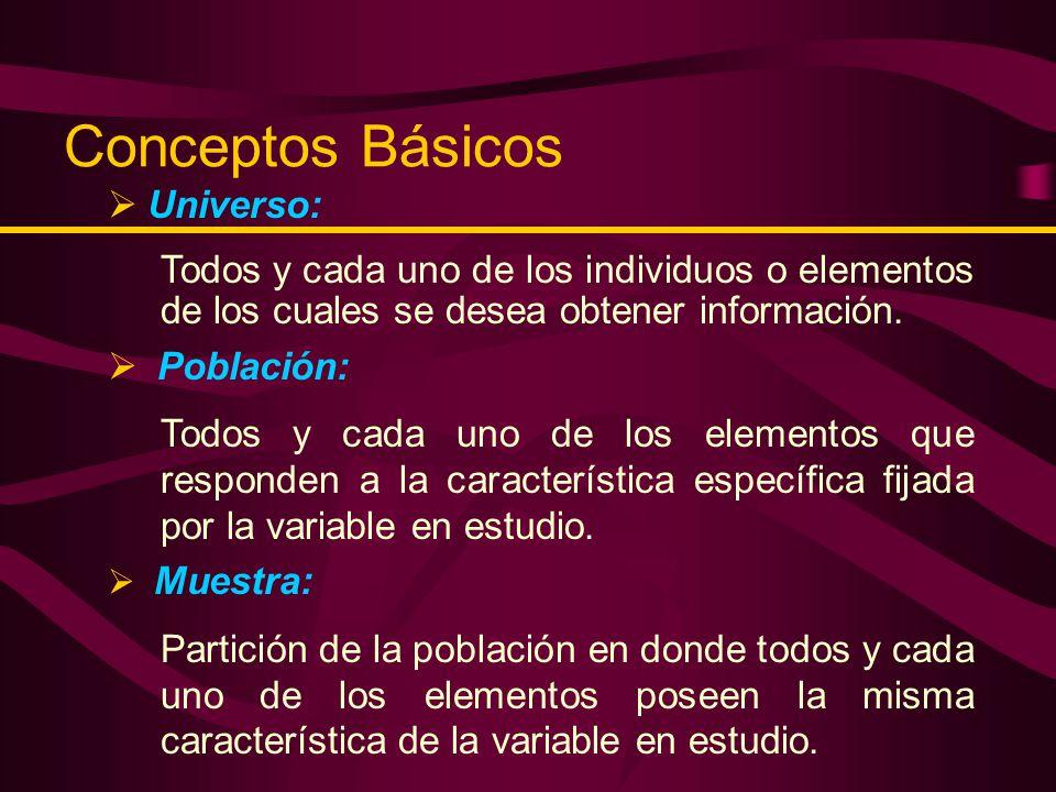 DISEÑO CONG (1)20 CASAS CONG (2)14 CASAS CONG (6)31CASAS CONG (5) 21 CASAS DISTRITO 120 CASAS 6 CONGLOMERADOS CASAS / CONGLOM.