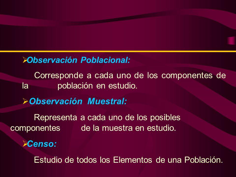 Observación Poblacional: Corresponde a cada uno de los componentes de la población en estudio.