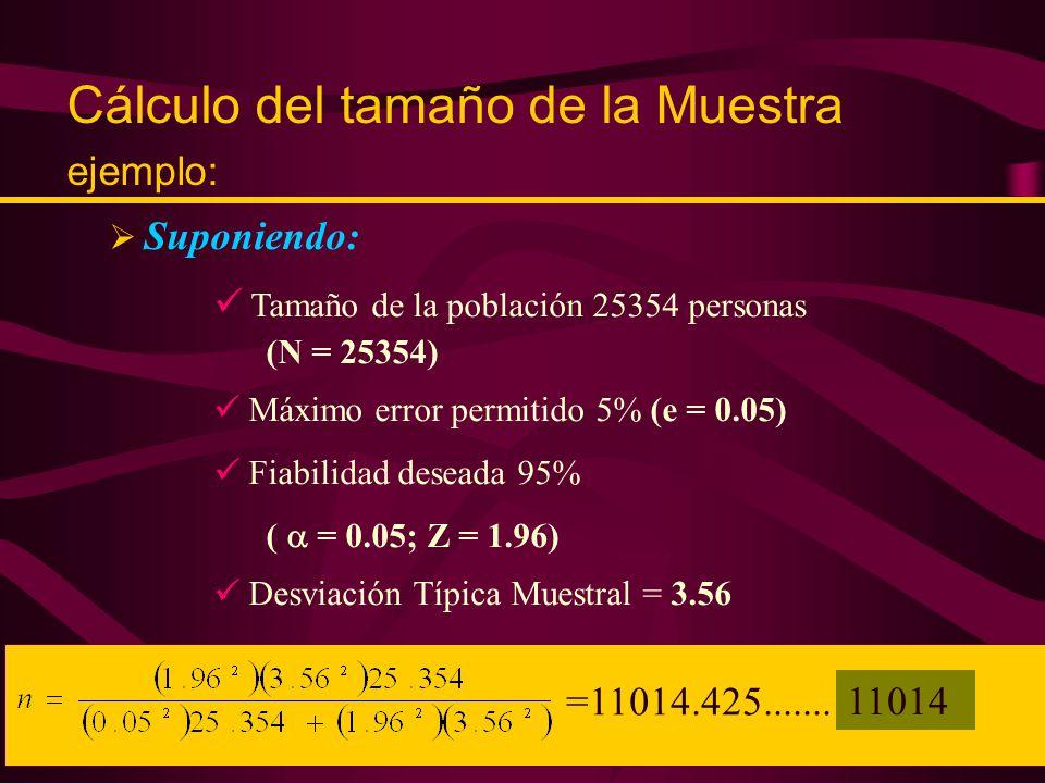 Cálculo del tamaño de la Muestra, Suponiendo una Distribución NORMAL Donde: n = Tamaño de la Muestra.