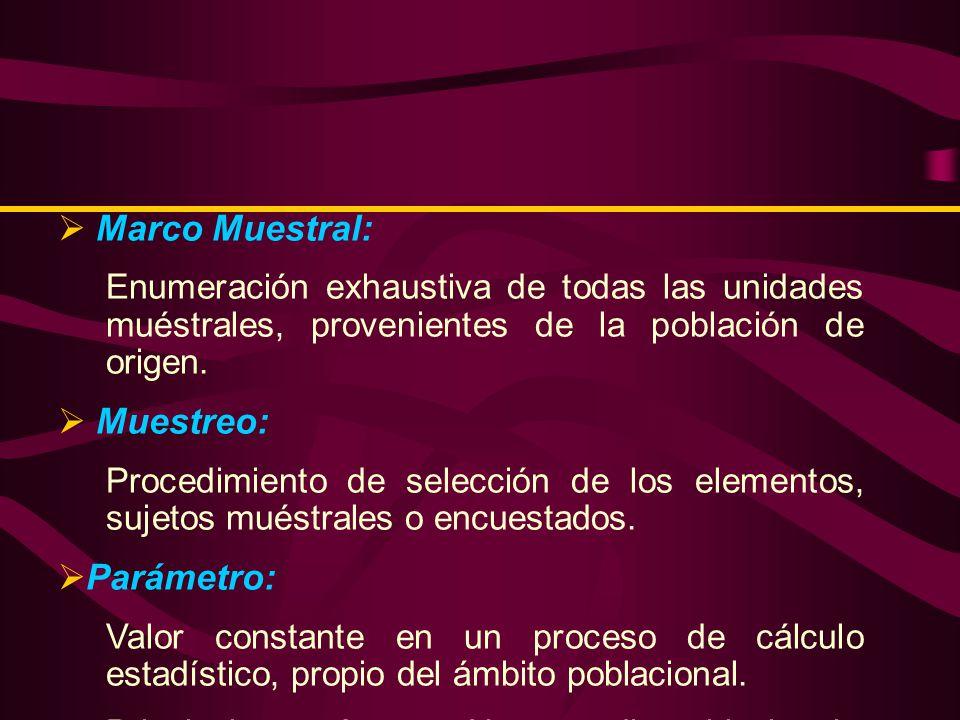 Marco Muestral: Enumeración exhaustiva de todas las unidades muéstrales, provenientes de la población de origen.