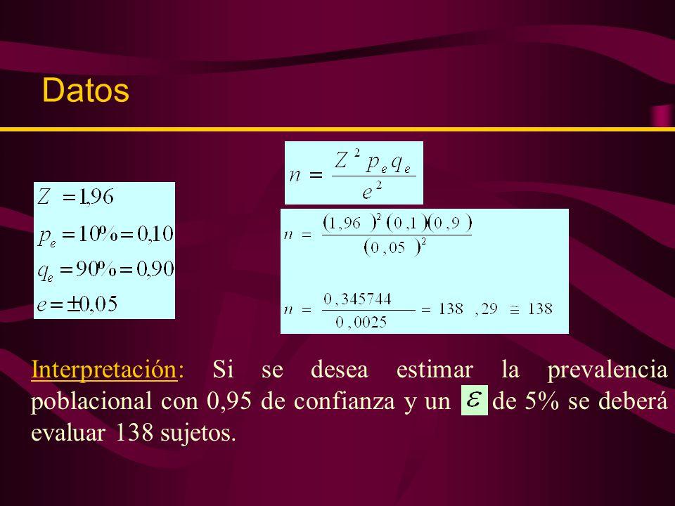 Ejemplo 1: En una población escolar, se desea estimar la prevalencia del factor coeficiente intelectual con 0,95 de confianza.