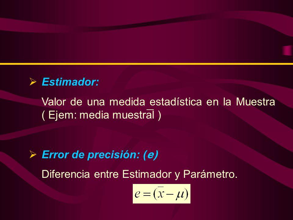 Estimador: Valor de una medida estadística en la Muestra ( Ejem: media muestral ) Error de precisión: ( e) Diferencia entre Estimador y Parámetro.