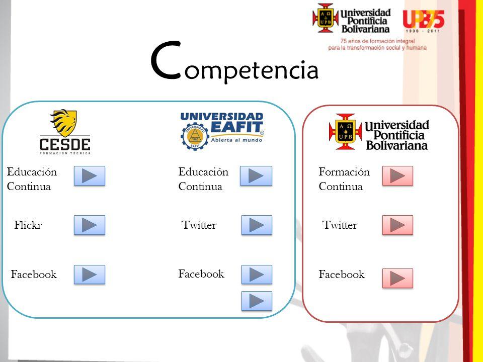 C ompetencia Flickr Educación Continua Facebook Twitter Educación Continua Facebook Formación Continua Facebook Twitter