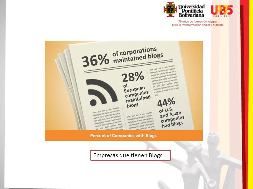 Empresas que tienen Blogs