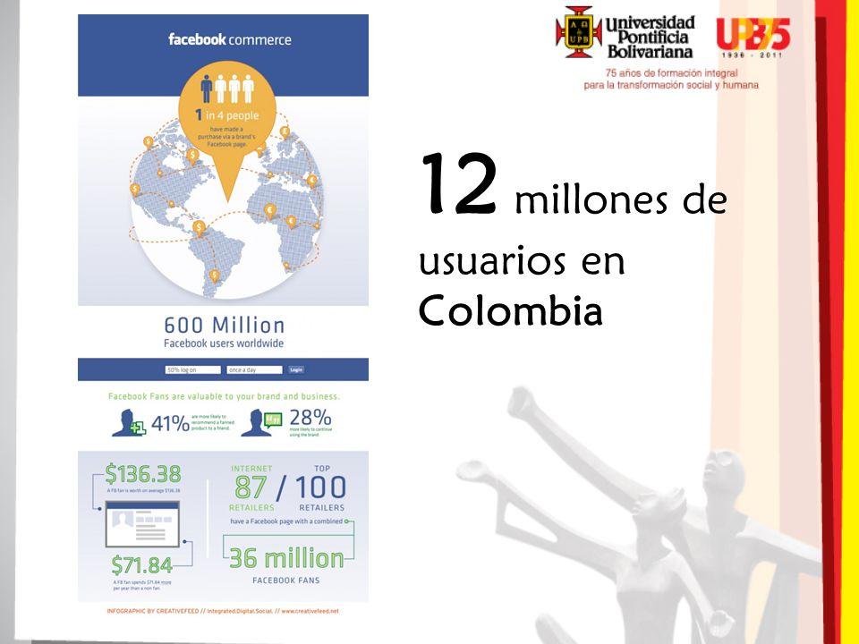 12 millones de usuarios en Colombia