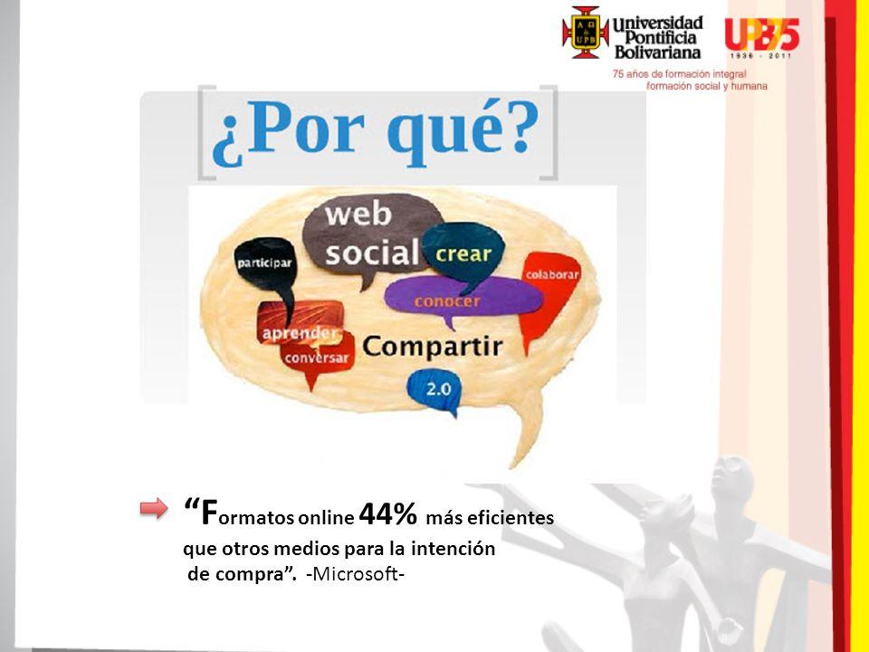 F ormatos online 44% más eficientes que otros medios para la intención de compra. -Microsoft-
