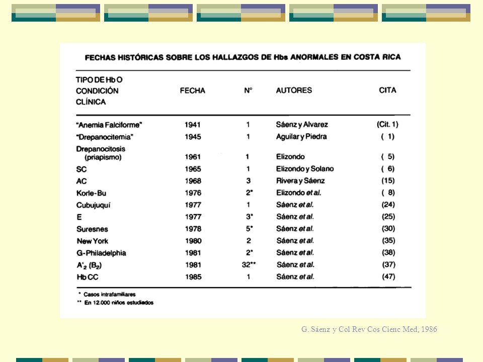 G. Sáenz y Col Rev Cos Cienc Med, 1986