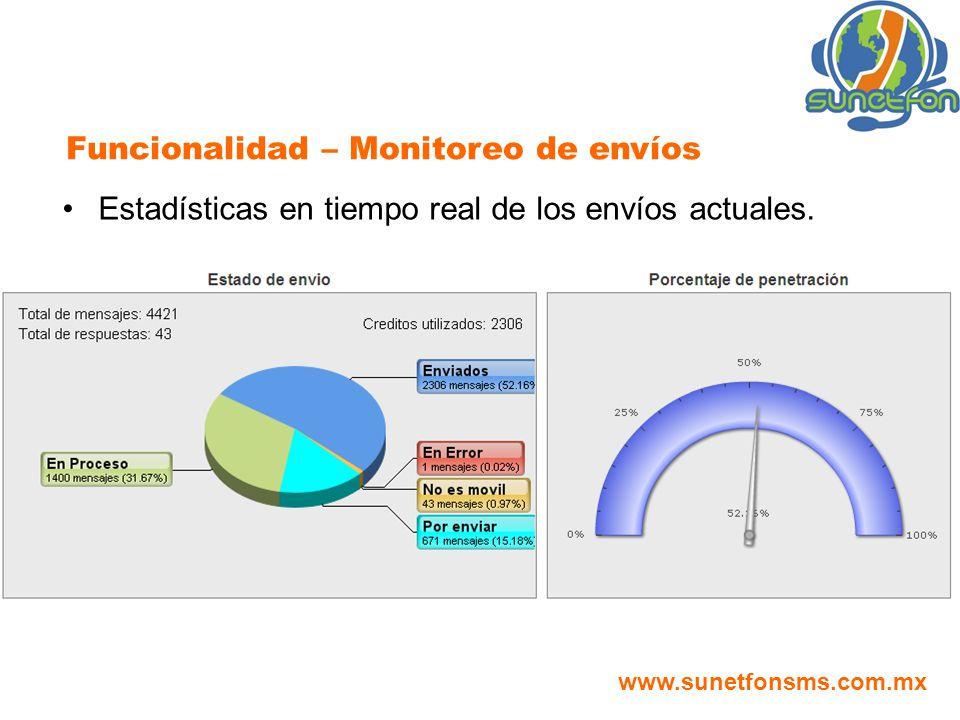 Estadísticas en tiempo real de los envíos actuales. Funcionalidad – Monitoreo de envíos www.sunetfonsms.com.mx