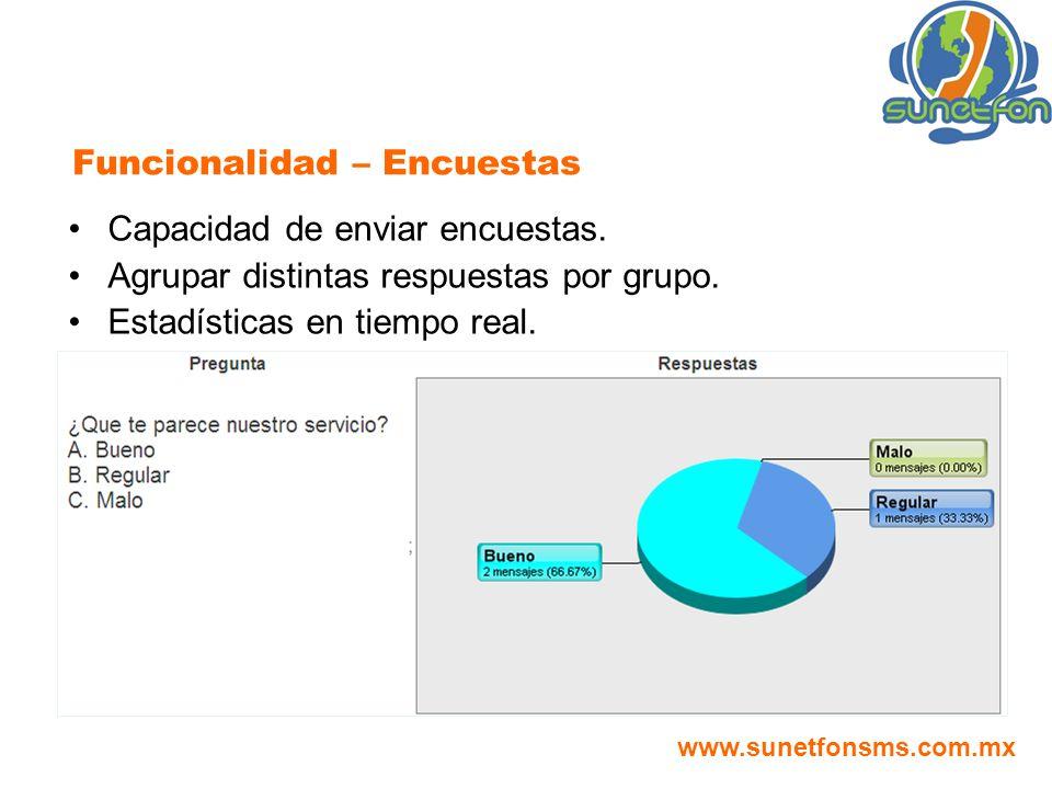 Capacidad de enviar encuestas. Agrupar distintas respuestas por grupo. Estadísticas en tiempo real. Funcionalidad – Encuestas www.sunetfonsms.com.mx