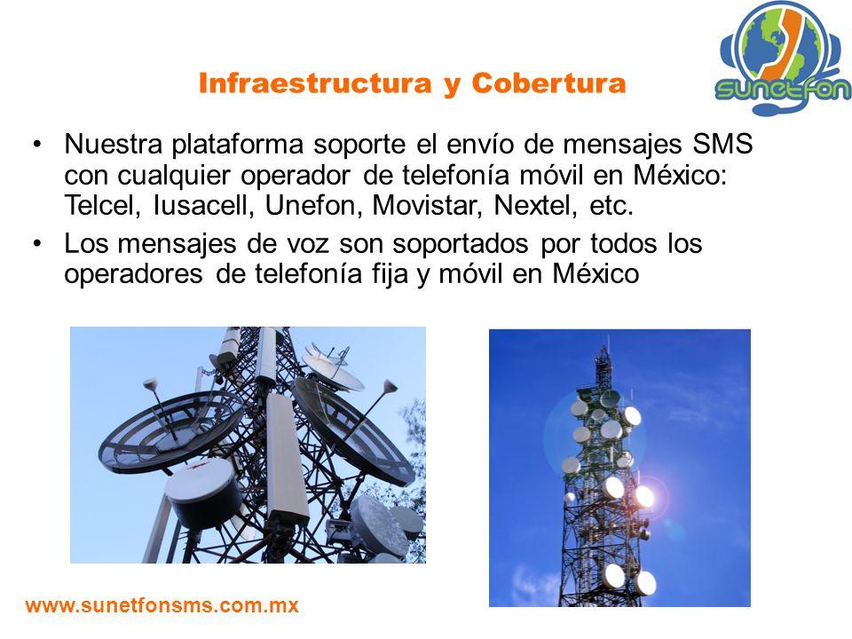 Infraestructura y Cobertura www.sunetfonsms.com.mx Nuestra plataforma soporte el envío de mensajes SMS con cualquier operador de telefonía móvil en Mé