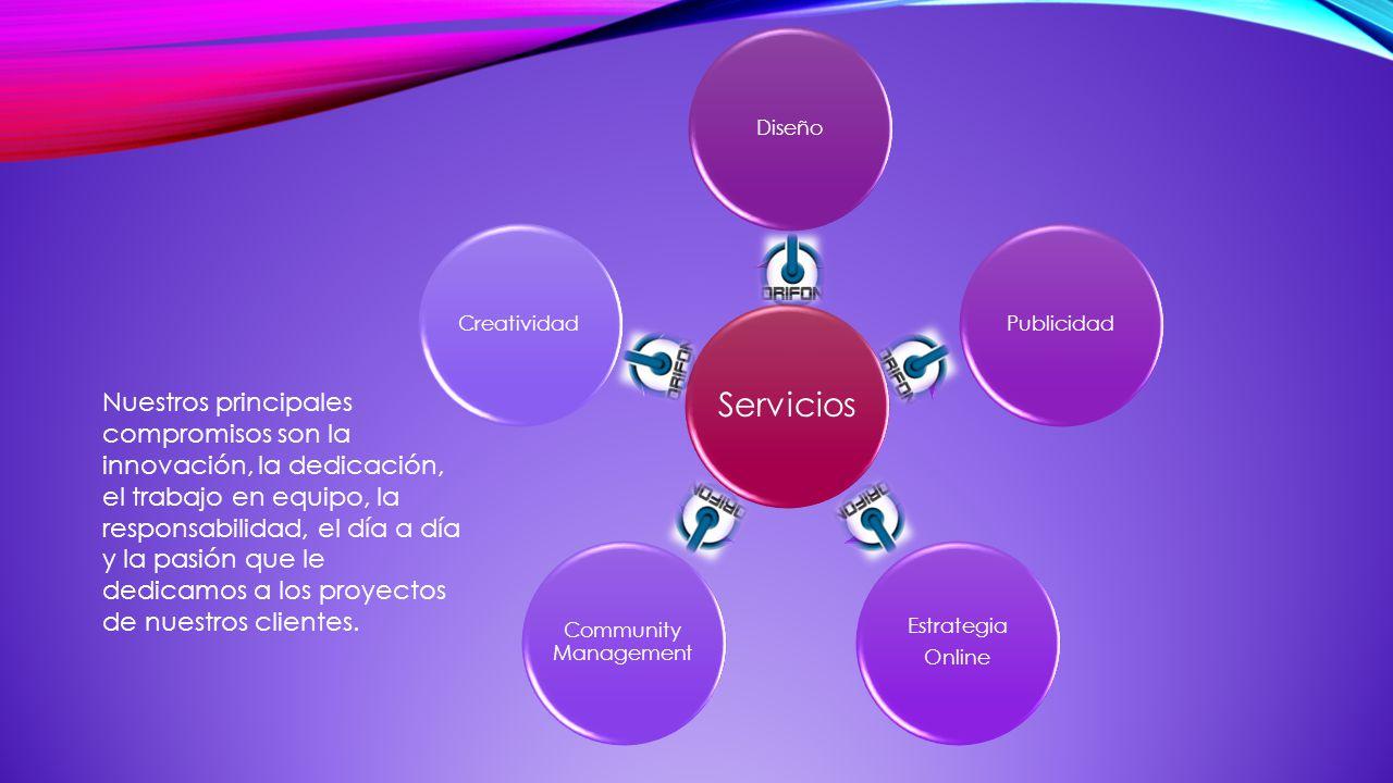 Servicios DiseñoPublicidad Estrategia Online Community Management Creatividad Nuestros principales compromisos son la innovación, la dedicación, el tr
