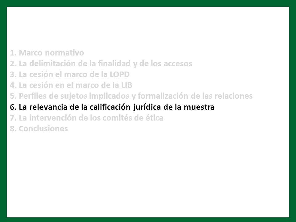 1. Marco normativo 2. La delimitación de la finalidad y de los accesos 3.