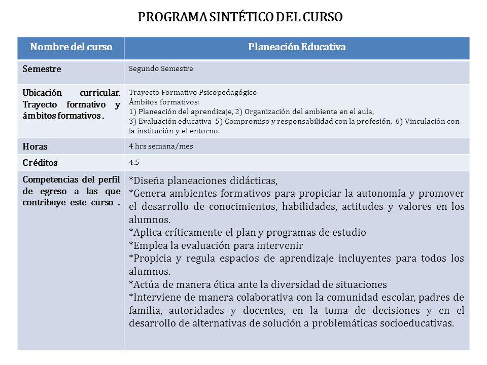 PROGRAMA SINTÉTICO DEL CURSO Nombre del cursoPlaneación Educativa Semestre Segundo Semestre Ubicación curricular.
