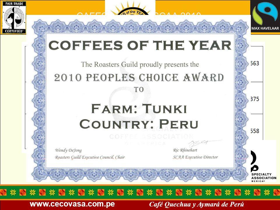 www.cecovasa.com.pe Café Quechua y Aymará de Perú http://www.scaaexposition.org/?p=awards CAFES DEL AÑO SCAA 2010