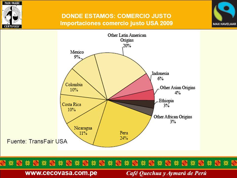 www.cecovasa.com.pe Café Quechua y Aymará de Perú DONDE ESTAMOS: COMERCIO JUSTO Importaciones comercio justo USA 2009 Fuente: TransFair USA