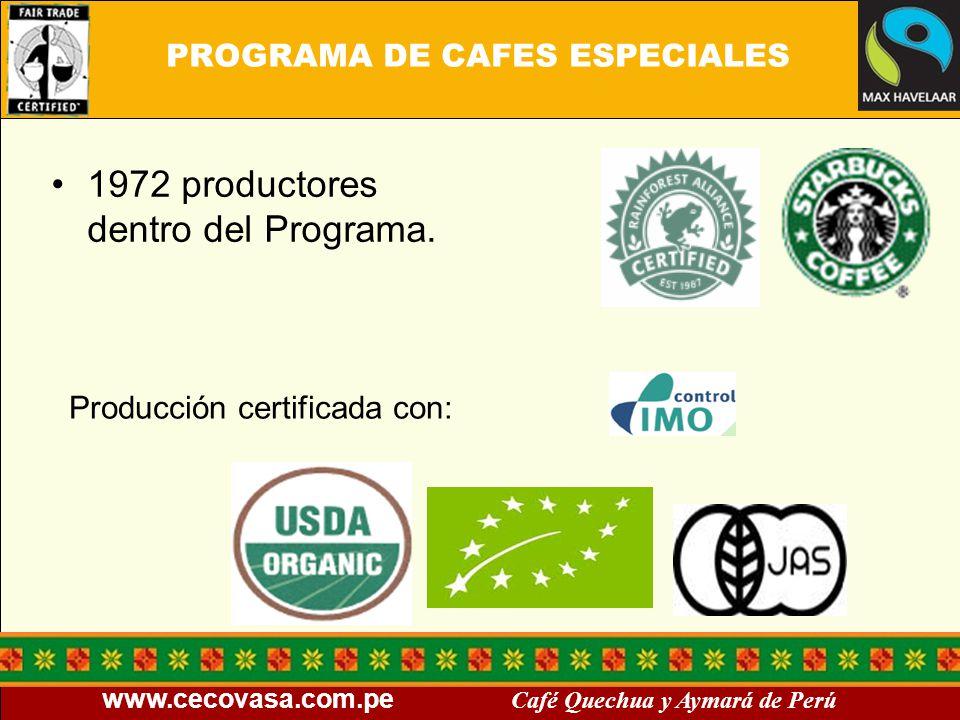PROGRAMA DE CAFES ESPECIALES 1972 productores dentro del Programa. Producción certificada con: