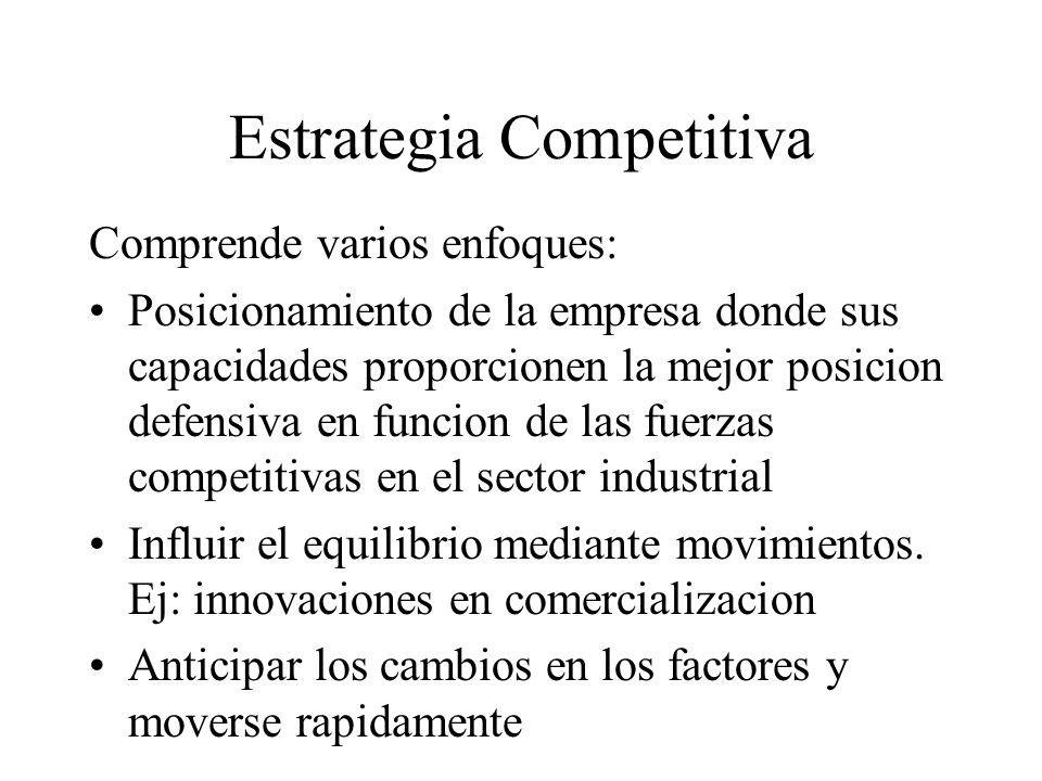 Estrategia Competitiva Comprende varios enfoques: Posicionamiento de la empresa donde sus capacidades proporcionen la mejor posicion defensiva en funcion de las fuerzas competitivas en el sector industrial Influir el equilibrio mediante movimientos.