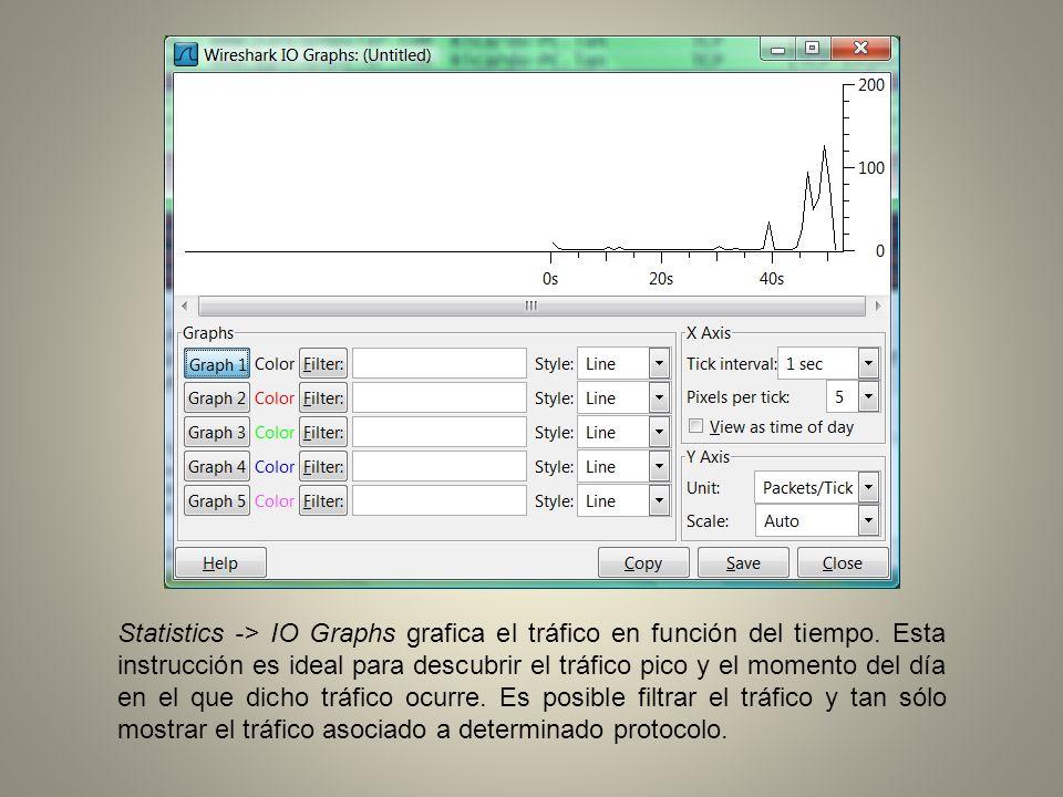 Statistics -> IO Graphs grafica el tráfico en función del tiempo. Esta instrucción es ideal para descubrir el tráfico pico y el momento del día en el