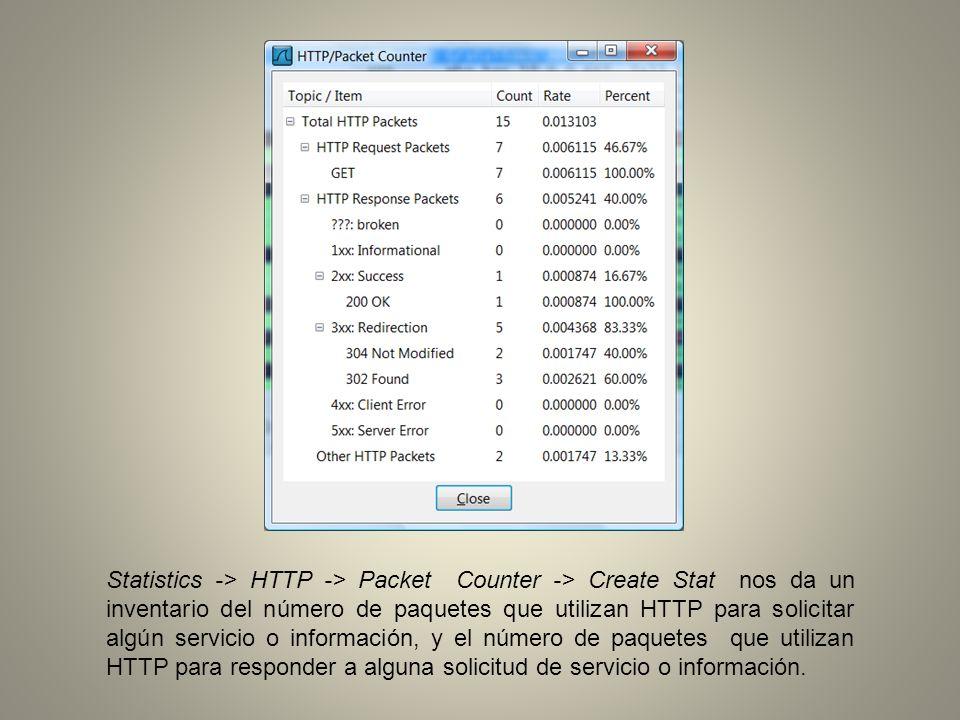 Statistics -> HTTP -> Packet Counter -> Create Stat nos da un inventario del número de paquetes que utilizan HTTP para solicitar algún servicio o info
