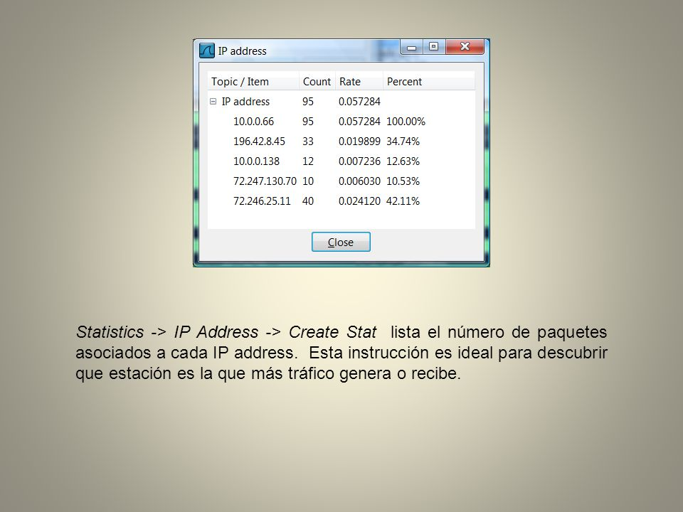 Statistics -> IP Address -> Create Stat lista el número de paquetes asociados a cada IP address.