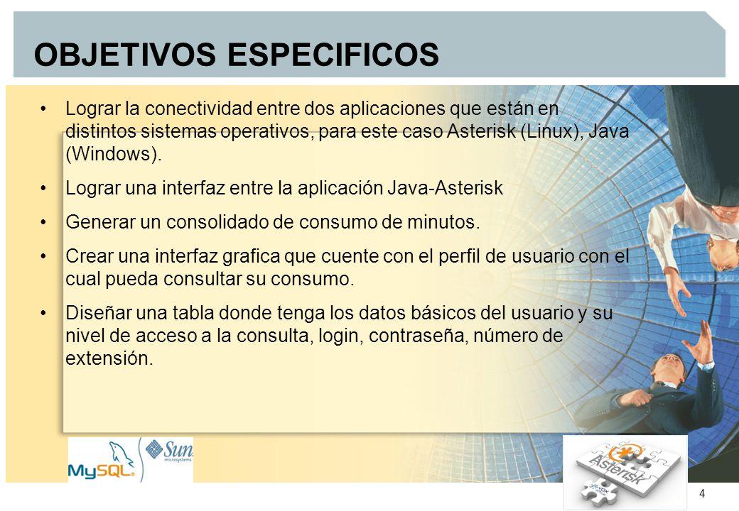 4 OBJETIVOS ESPECIFICOS Lograr la conectividad entre dos aplicaciones que están en distintos sistemas operativos, para este caso Asterisk (Linux), Java (Windows).