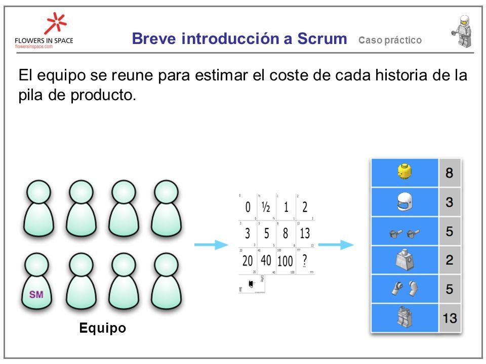 Breve introducción a Scrum Caso práctico El equipo se reune para estimar el coste de cada historia de la pila de producto.