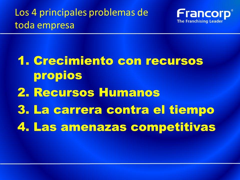 Los 4 principales problemas de toda empresa 1.Crecimiento con recursos propios 2.Recursos Humanos 3.La carrera contra el tiempo 4.Las amenazas competi