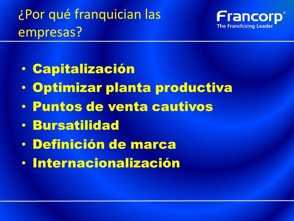 ¿Por qué franquician las empresas? Capitalización Optimizar planta productiva Puntos de venta cautivos Bursatilidad Definición de marca Internacionali