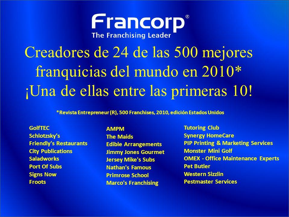 Creadores de 24 de las 500 mejores franquicias del mundo en 2010* ¡Una de ellas entre las primeras 10! *Revista Entrepreneur (R), 500 Franchises, 2010