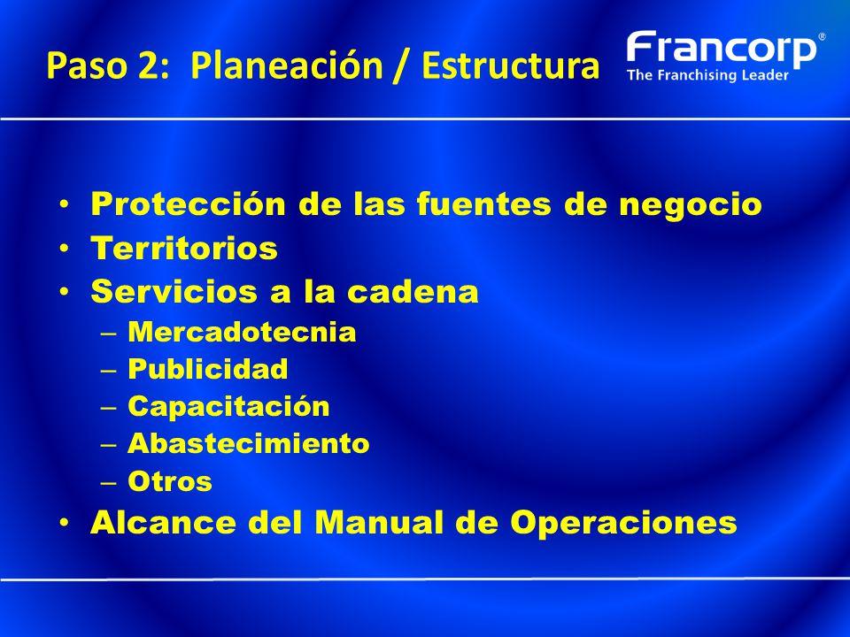 Paso 2: Planeación / Estructura Protección de las fuentes de negocio Territorios Servicios a la cadena – Mercadotecnia – Publicidad – Capacitación – A