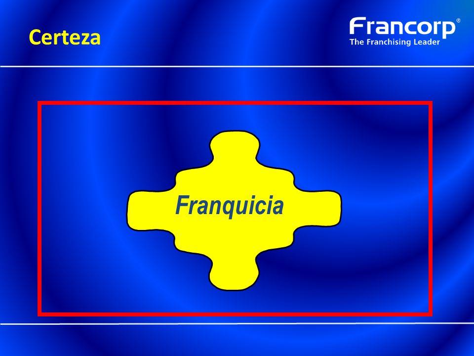 Certeza Franquicia