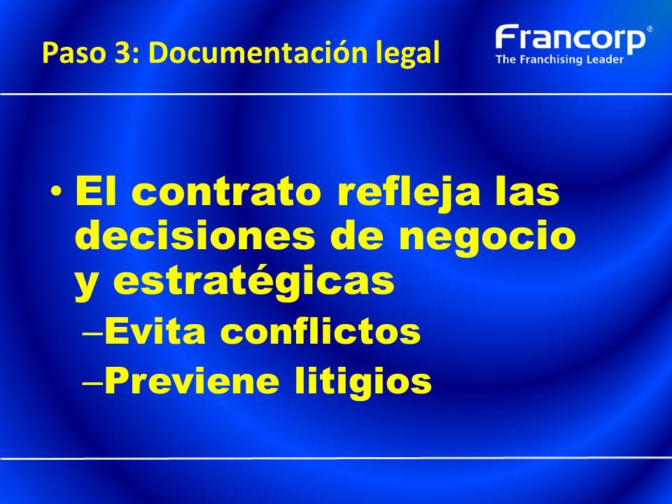 Paso 3: Documentación legal El contrato refleja las decisiones de negocio y estratégicas – Evita conflictos – Previene litigios