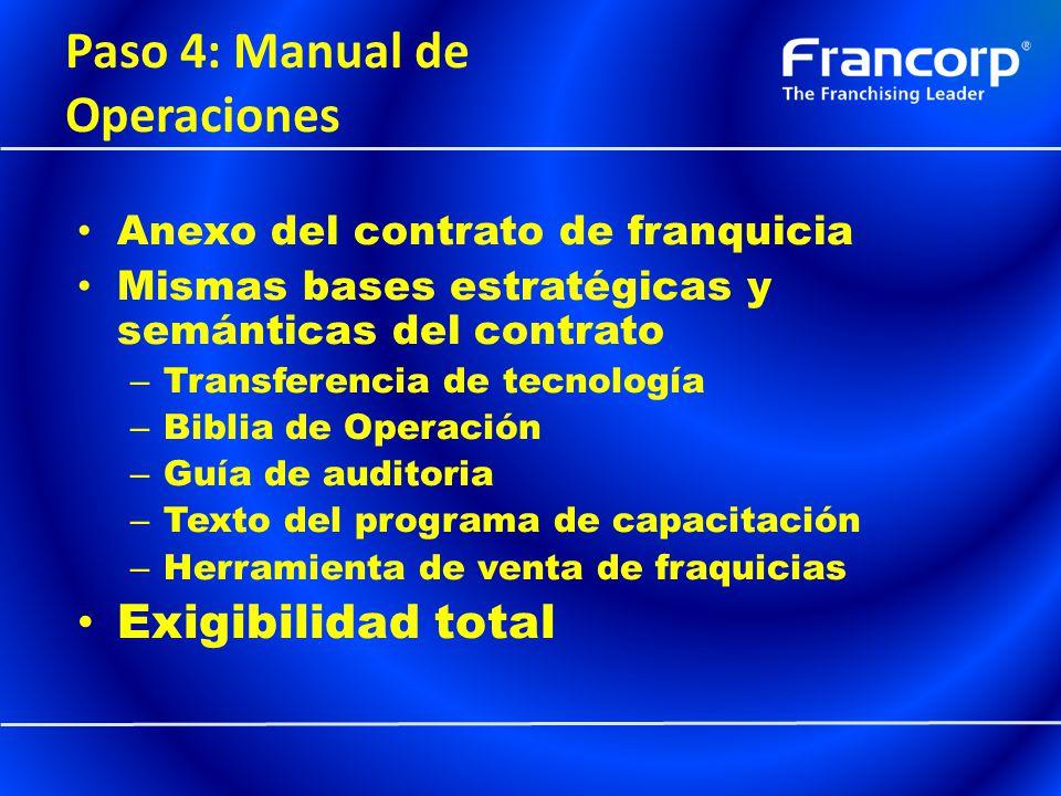 Paso 4: Manual de Operaciones Anexo del contrato de franquicia Mismas bases estratégicas y semánticas del contrato – Transferencia de tecnología – Bib