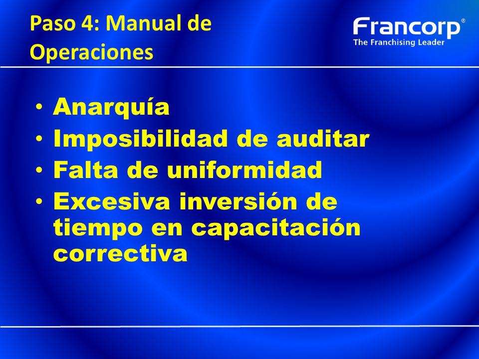 Paso 4: Manual de Operaciones Anarquía Imposibilidad de auditar Falta de uniformidad Excesiva inversión de tiempo en capacitación correctiva